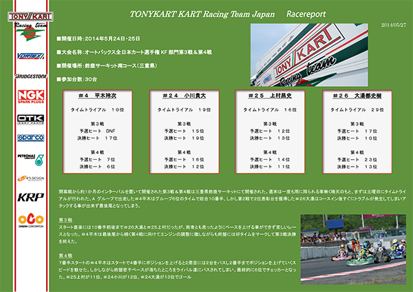 20140525_tonykartrtj-1